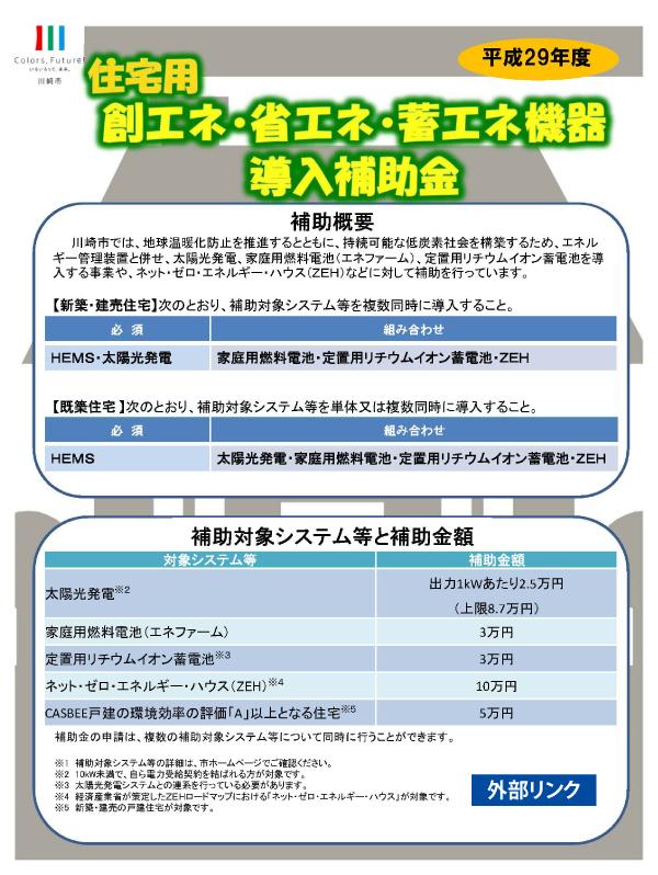 川崎市「創エネ・省エネ・蓄エネ機器」導入の補助事業